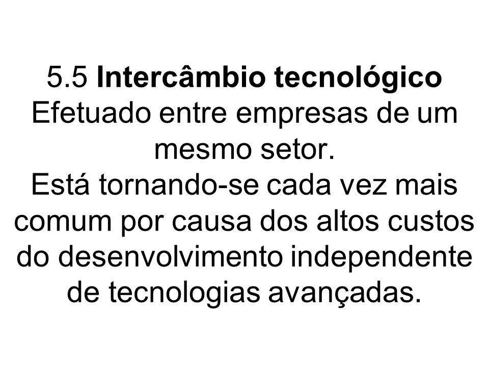5. 5 Intercâmbio tecnológico Efetuado entre empresas de um mesmo setor
