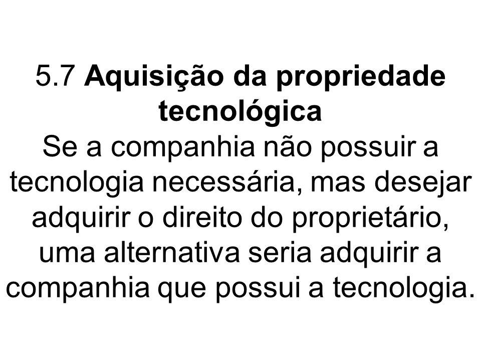 5.7 Aquisição da propriedade tecnológica Se a companhia não possuir a tecnologia necessária, mas desejar adquirir o direito do proprietário, uma alternativa seria adquirir a companhia que possui a tecnologia.