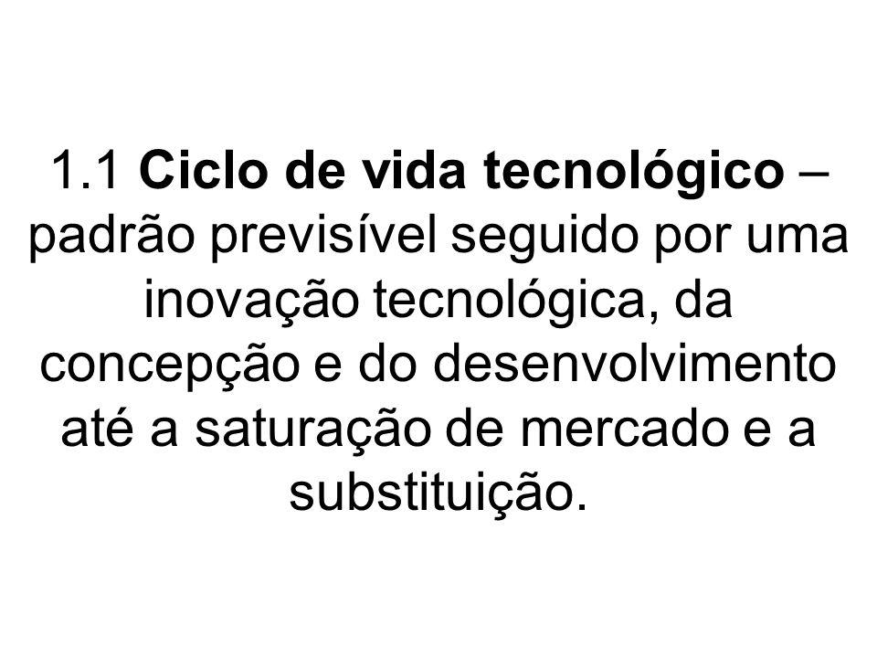 1.1 Ciclo de vida tecnológico – padrão previsível seguido por uma inovação tecnológica, da concepção e do desenvolvimento até a saturação de mercado e a substituição.