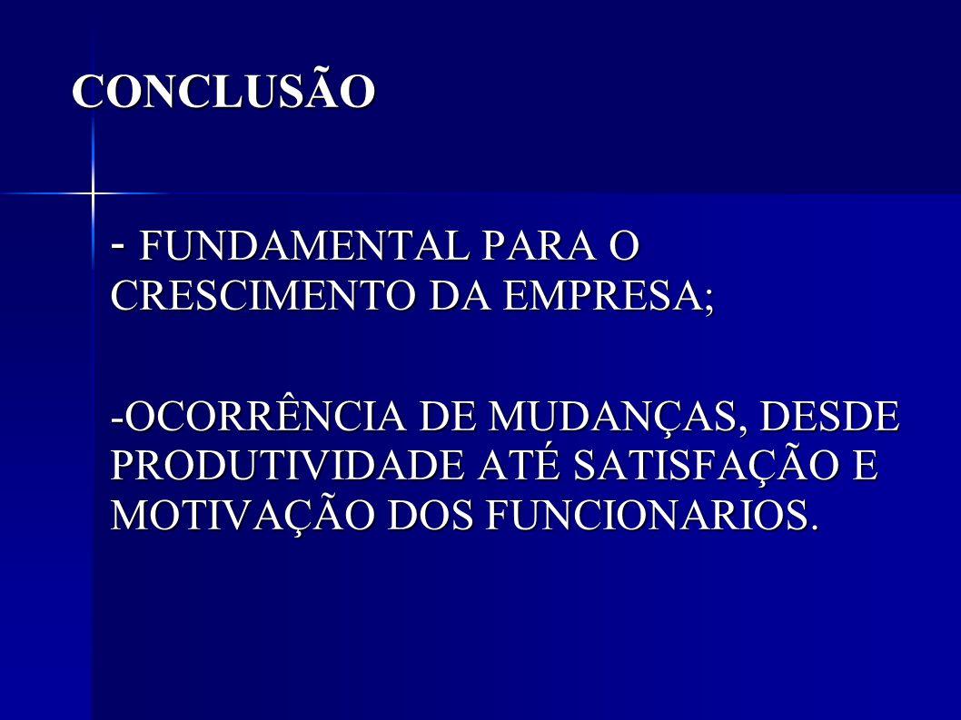 CONCLUSÃO - FUNDAMENTAL PARA O CRESCIMENTO DA EMPRESA; -OCORRÊNCIA DE MUDANÇAS, DESDE PRODUTIVIDADE ATÉ SATISFAÇÃO E MOTIVAÇÃO DOS FUNCIONARIOS.
