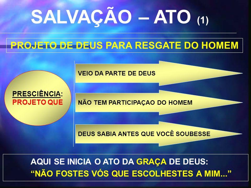 PROJETO DE DEUS PARA RESGATE DO HOMEM