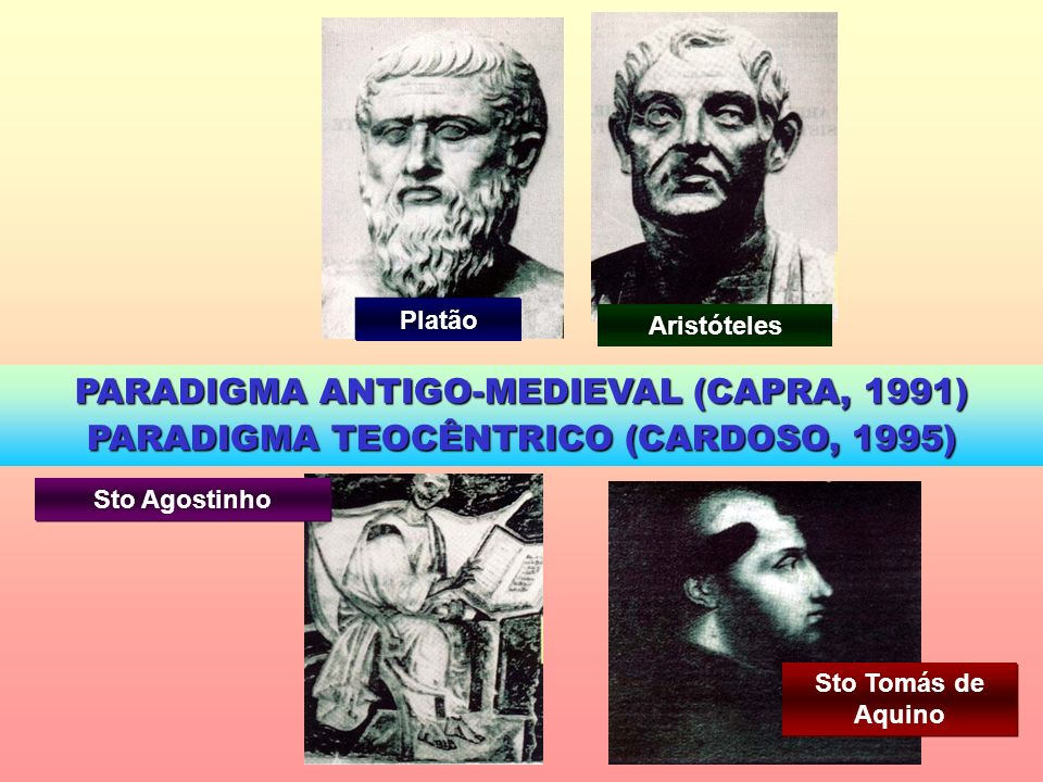 PARADIGMA ANTIGO-MEDIEVAL (CAPRA, 1991)