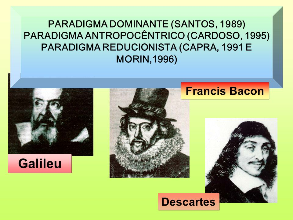 Galileu Francis Bacon Descartes PARADIGMA DOMINANTE (SANTOS, 1989)