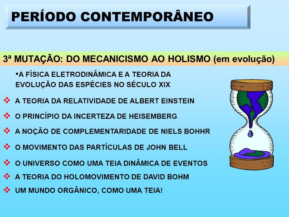PERÍODO CONTEMPORÂNEO