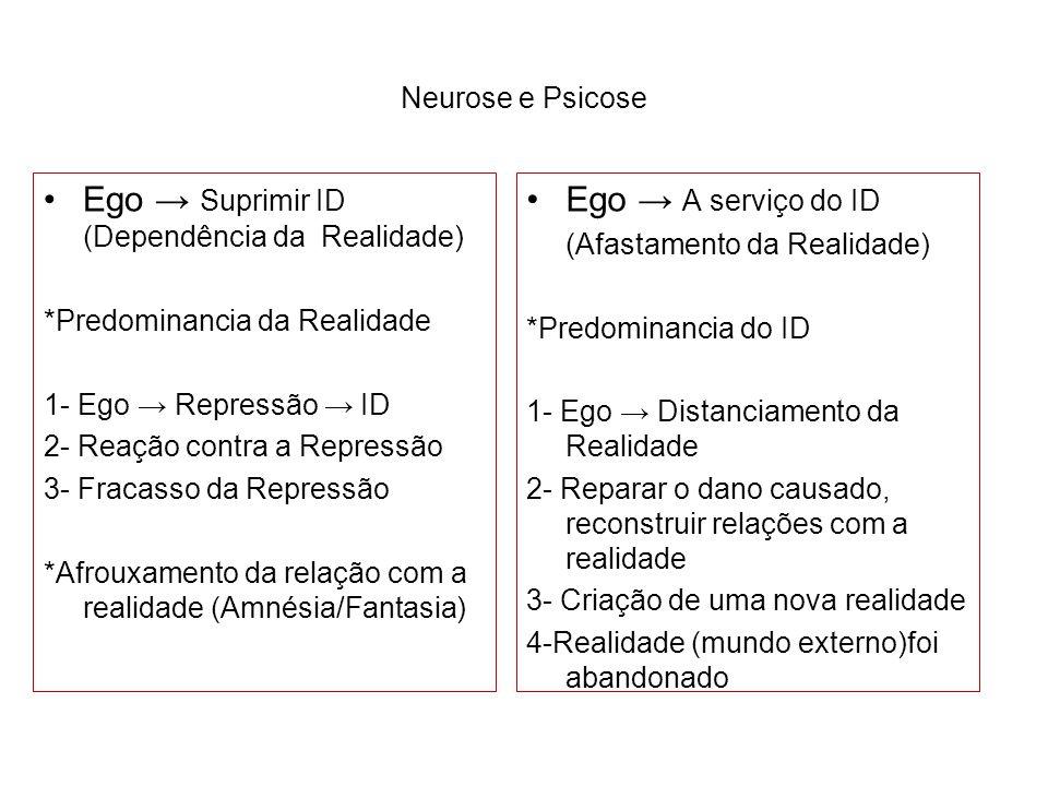 Ego → Suprimir ID (Dependência da Realidade) Ego → A serviço do ID