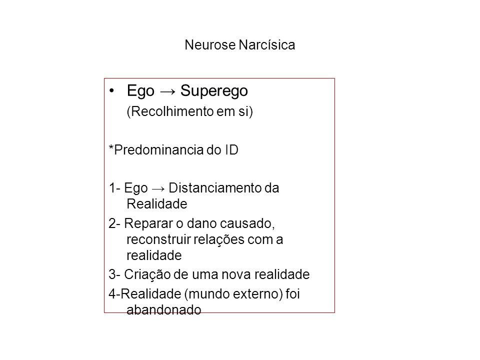 Ego → Superego Neurose Narcísica (Recolhimento em si)