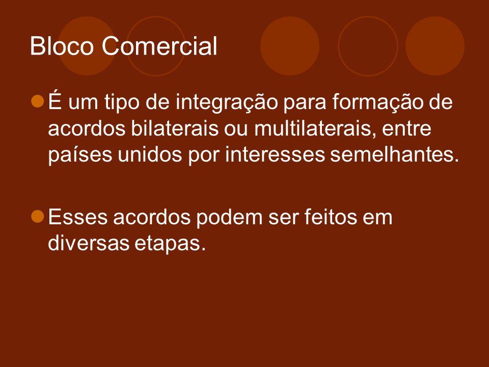 Bloco Comercial É um tipo de integração para formação de acordos bilaterais ou multilaterais, entre países unidos por interesses semelhantes.