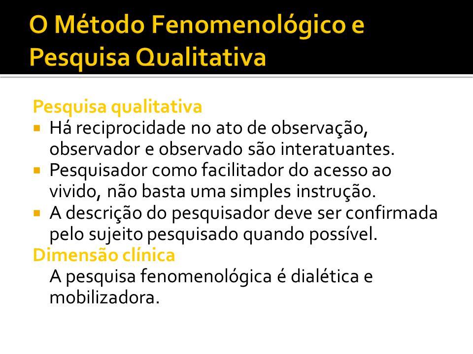 O Método Fenomenológico e Pesquisa Qualitativa