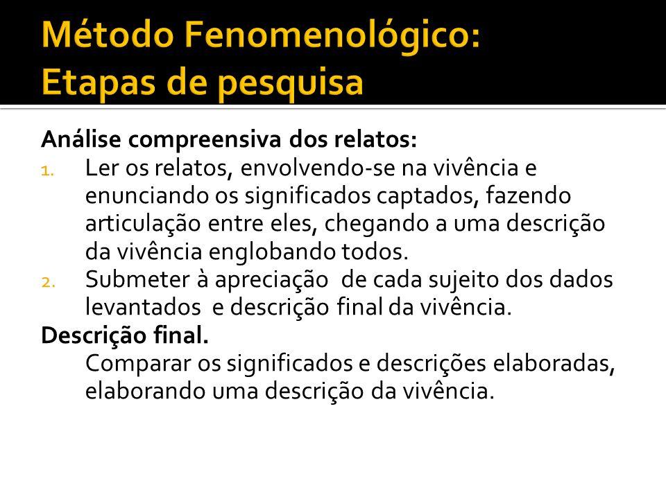 Método Fenomenológico: Etapas de pesquisa