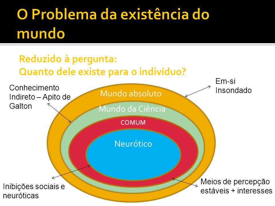 O Problema da existência do mundo