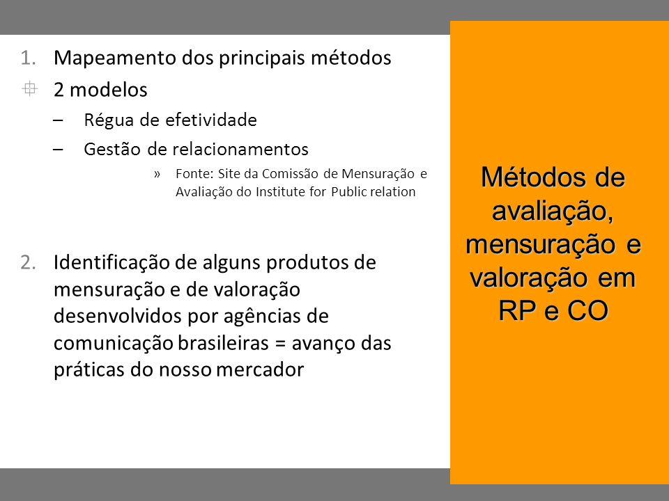 Métodos de avaliação, mensuração e valoração em RP e CO