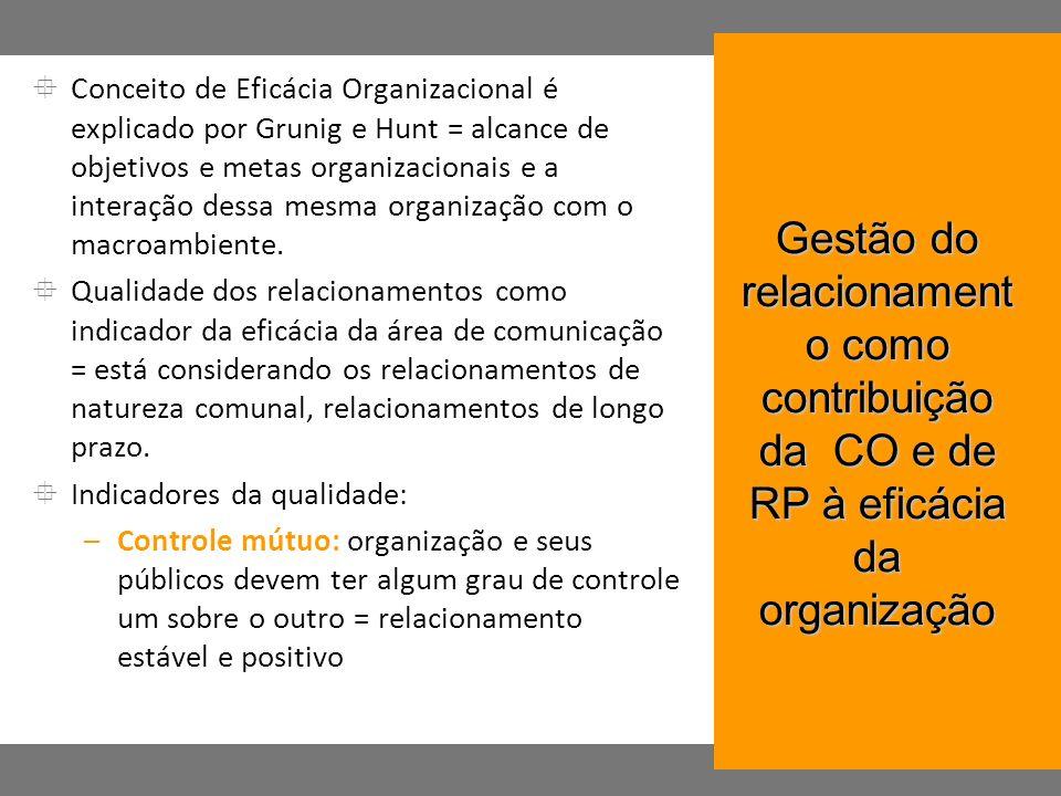 Conceito de Eficácia Organizacional é explicado por Grunig e Hunt = alcance de objetivos e metas organizacionais e a interação dessa mesma organização com o macroambiente.
