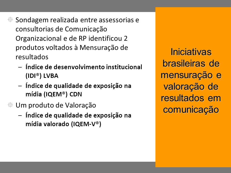 Sondagem realizada entre assessorias e consultorias de Comunicação Organizacional e de RP identificou 2 produtos voltados à Mensuração de resultados