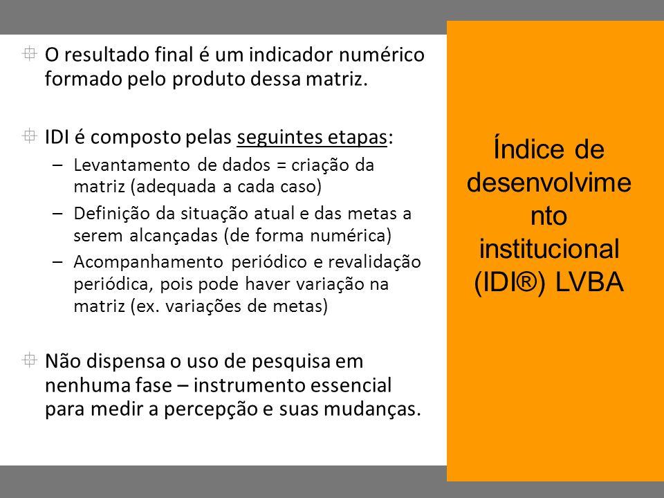 Índice de desenvolvimento institucional (IDI®) LVBA