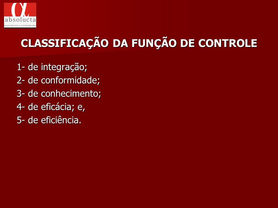 CLASSIFICAÇÃO DA FUNÇÃO DE CONTROLE