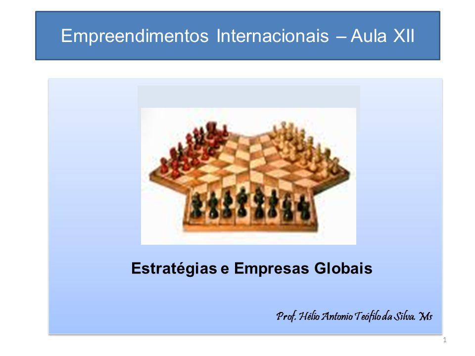 Empreendimentos Internacionais – Aula XII