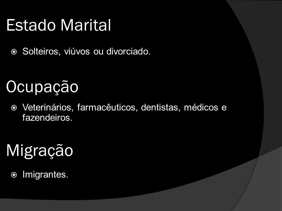 Estado Marital Ocupação Migração Solteiros, viúvos ou divorciado.