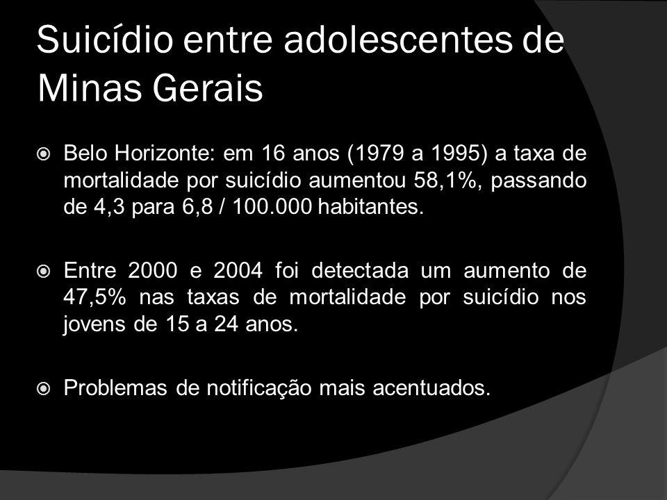 Suicídio entre adolescentes de Minas Gerais