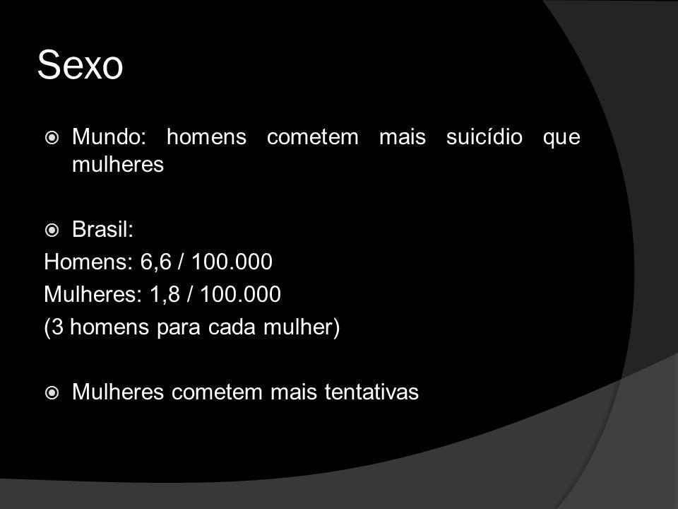 Sexo Mundo: homens cometem mais suicídio que mulheres Brasil: