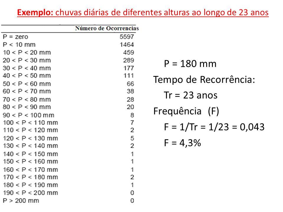 Exemplo: chuvas diárias de diferentes alturas ao longo de 23 anos