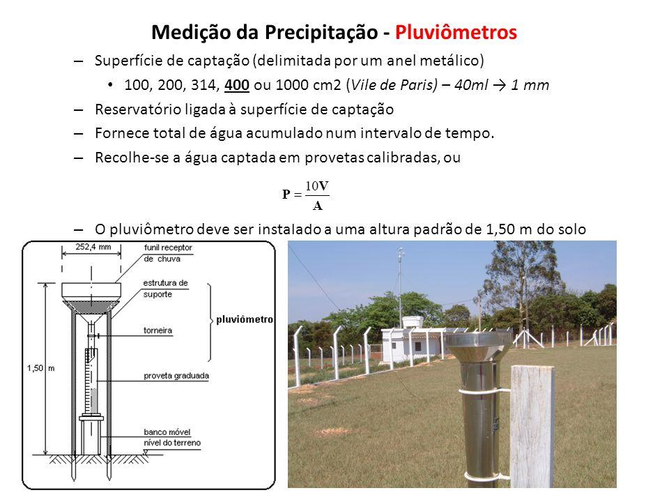 Medição da Precipitação - Pluviômetros