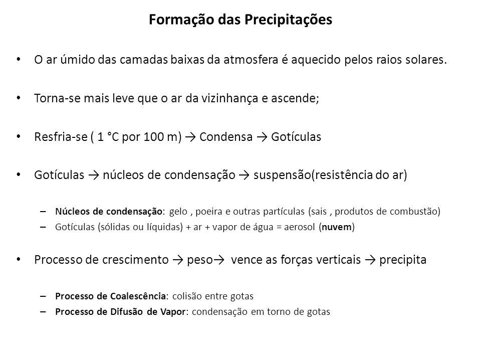 Formação das Precipitações