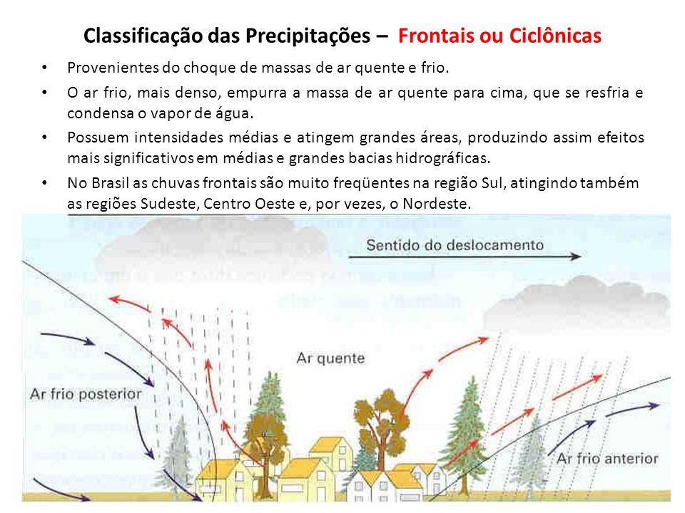 Classificação das Precipitações – Frontais ou Ciclônicas