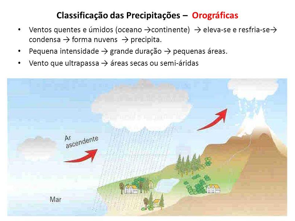 Classificação das Precipitações – Orográficas