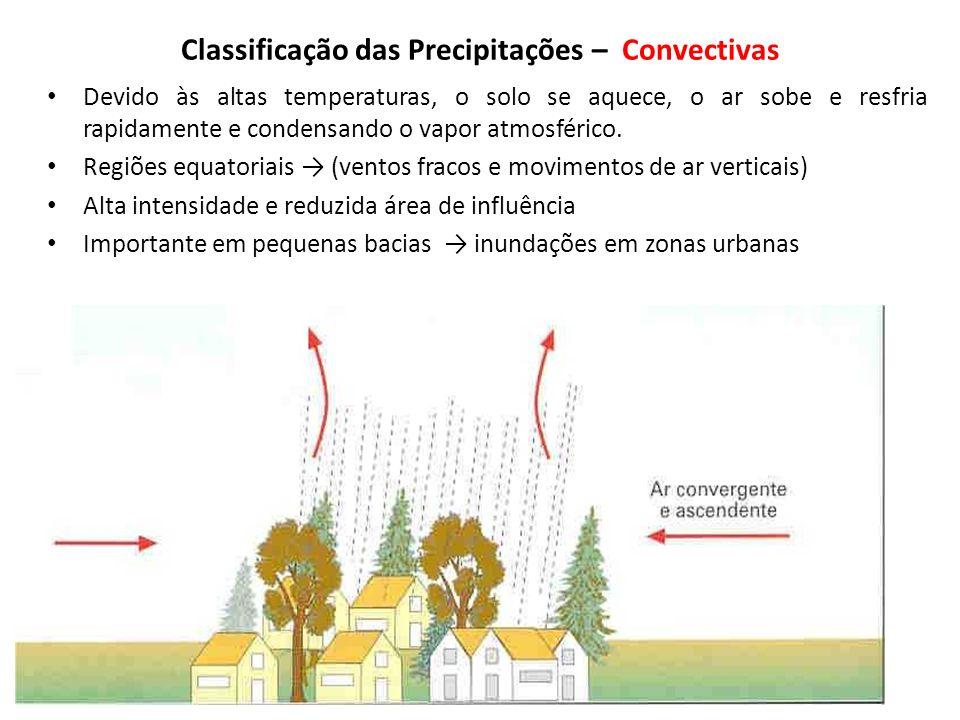Classificação das Precipitações – Convectivas