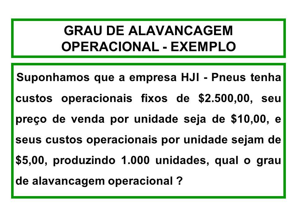 GRAU DE ALAVANCAGEM OPERACIONAL - EXEMPLO