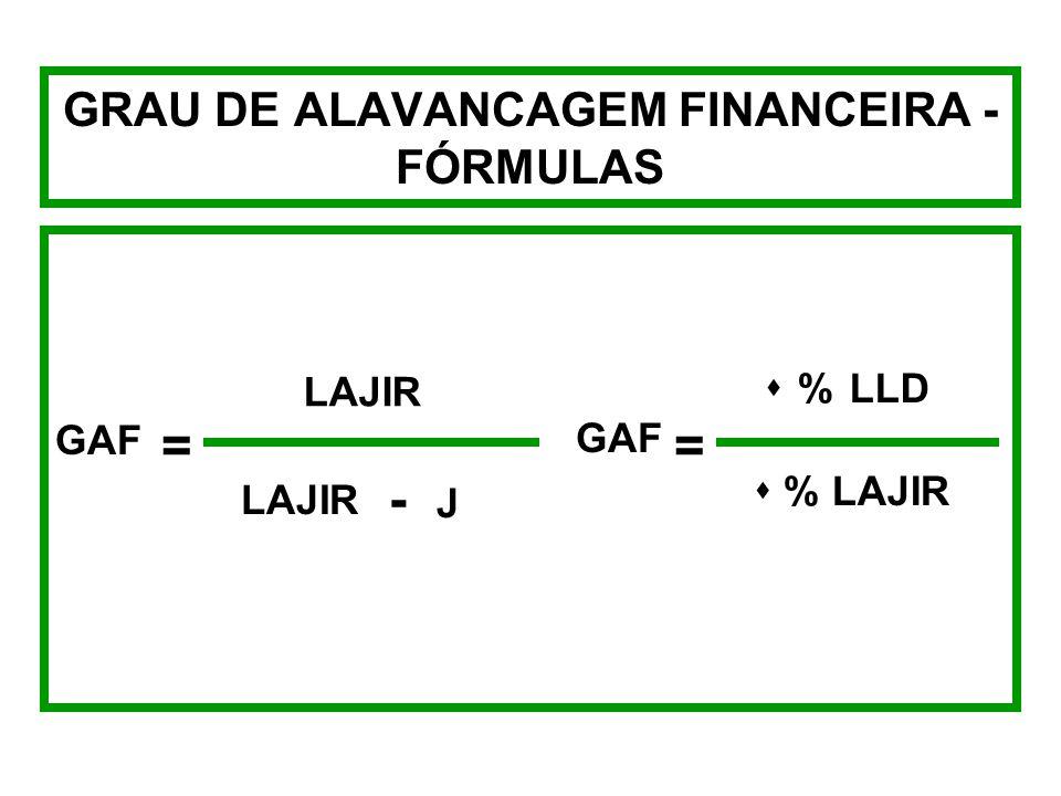 GRAU DE ALAVANCAGEM FINANCEIRA - FÓRMULAS