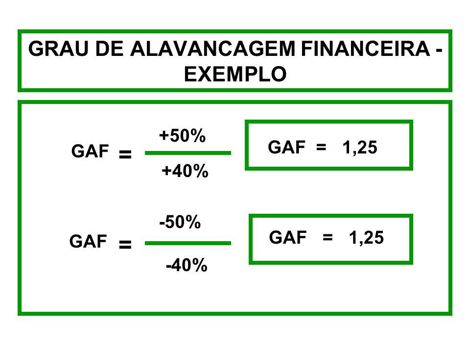 GRAU DE ALAVANCAGEM FINANCEIRA - EXEMPLO