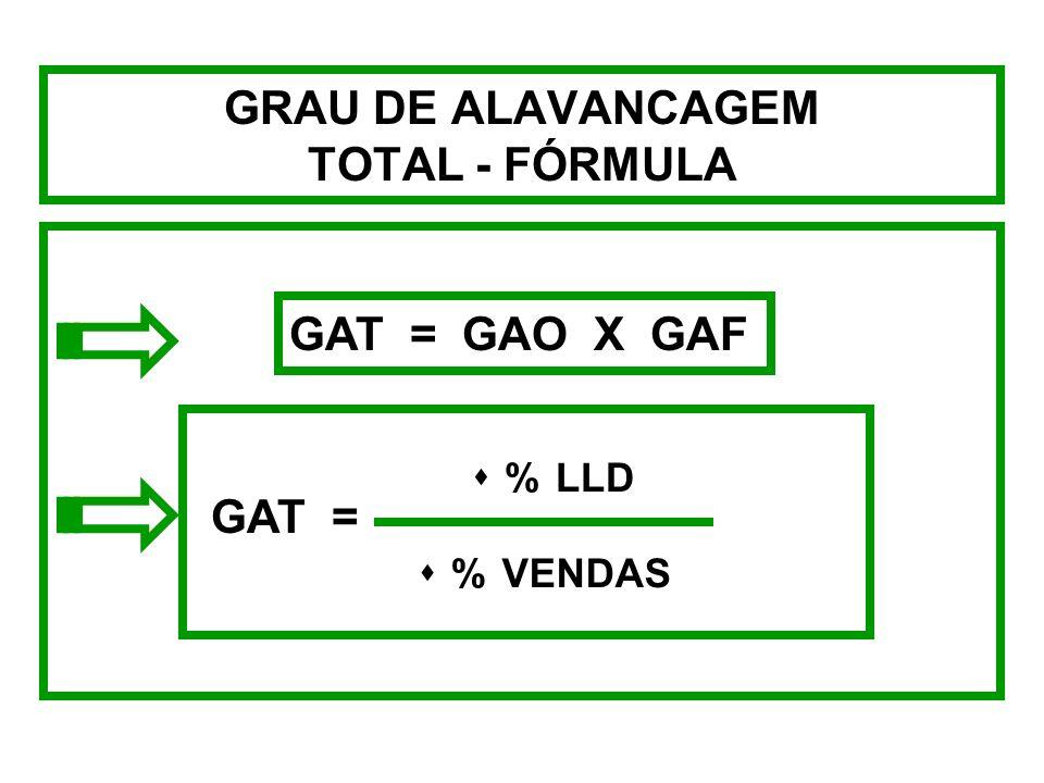GRAU DE ALAVANCAGEM TOTAL - FÓRMULA