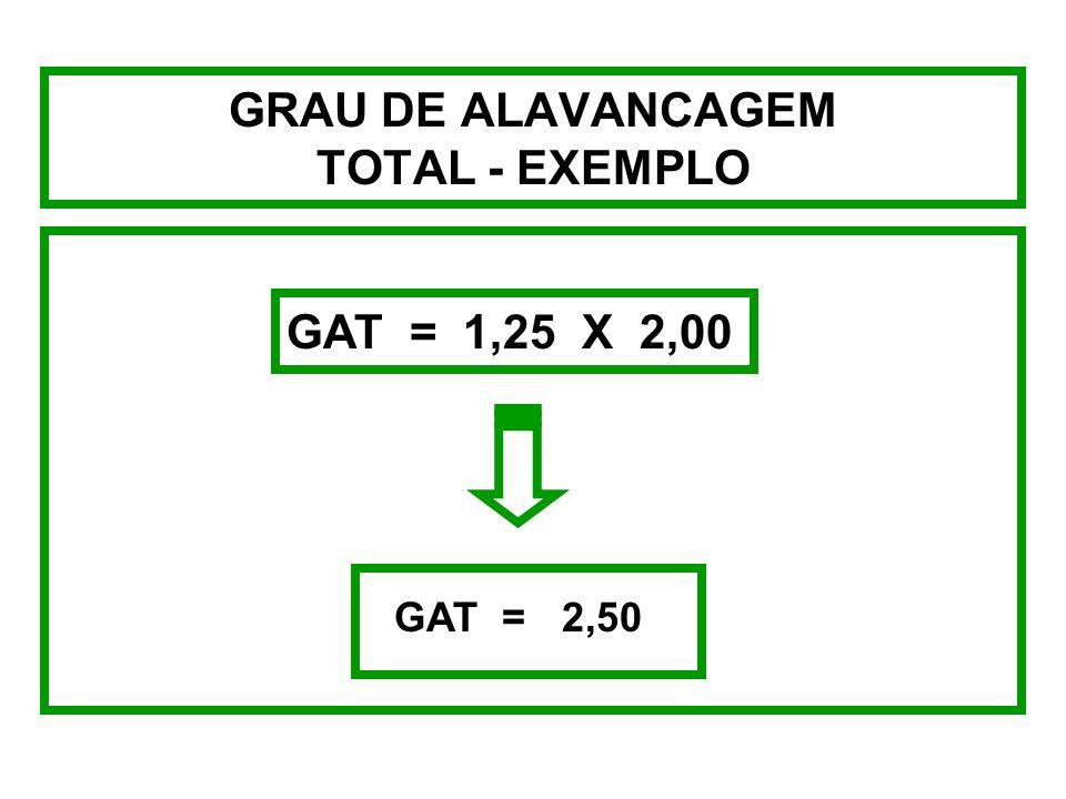 GRAU DE ALAVANCAGEM TOTAL - EXEMPLO