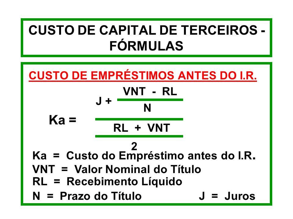 CUSTO DE CAPITAL DE TERCEIROS - FÓRMULAS