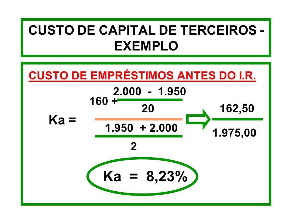 CUSTO DE CAPITAL DE TERCEIROS - EXEMPLO