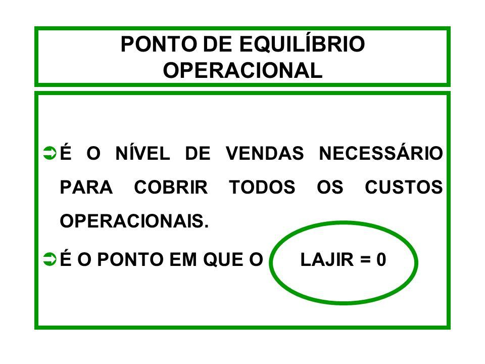 PONTO DE EQUILÍBRIO OPERACIONAL