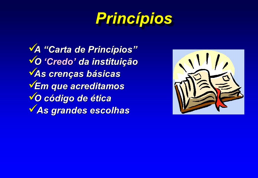 Princípios A Carta de Princípios O 'Credo' da instituição