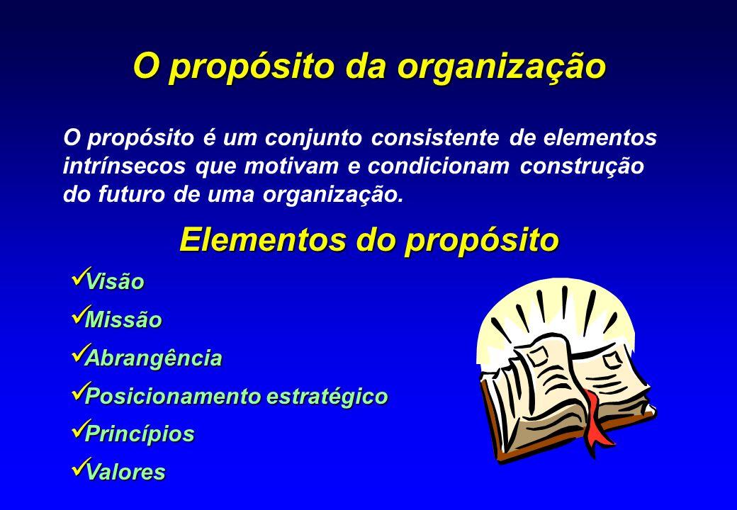 O propósito da organização