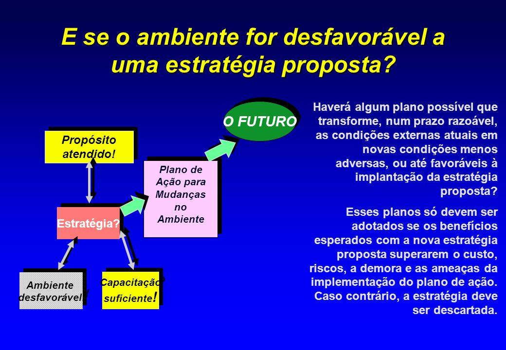 E se o ambiente for desfavorável a uma estratégia proposta