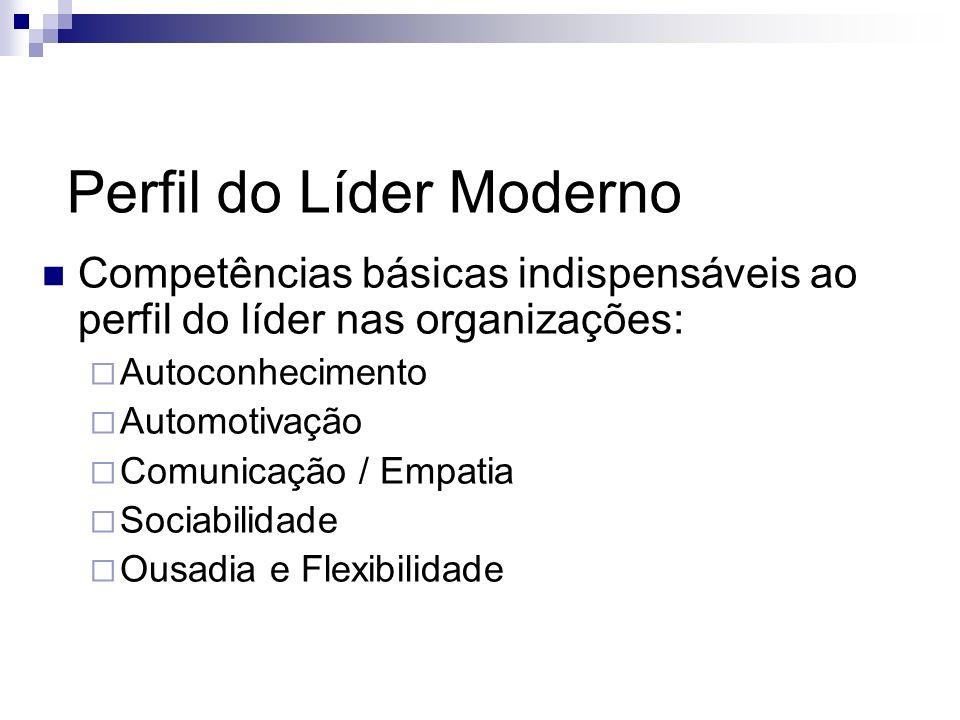 Perfil do Líder Moderno