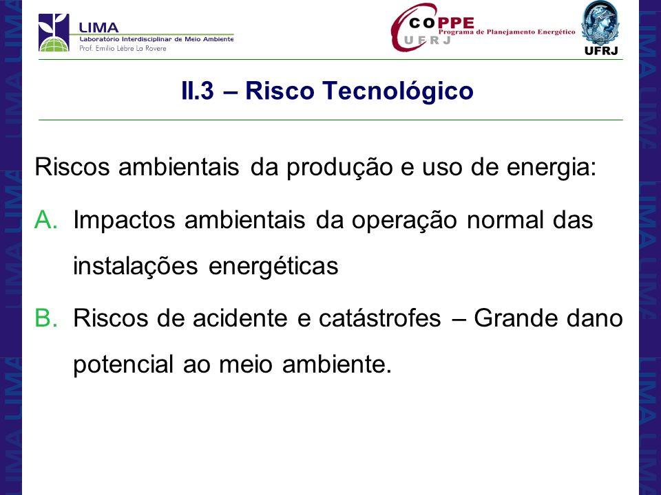 II.3 – Risco Tecnológico Riscos ambientais da produção e uso de energia: Impactos ambientais da operação normal das instalações energéticas.