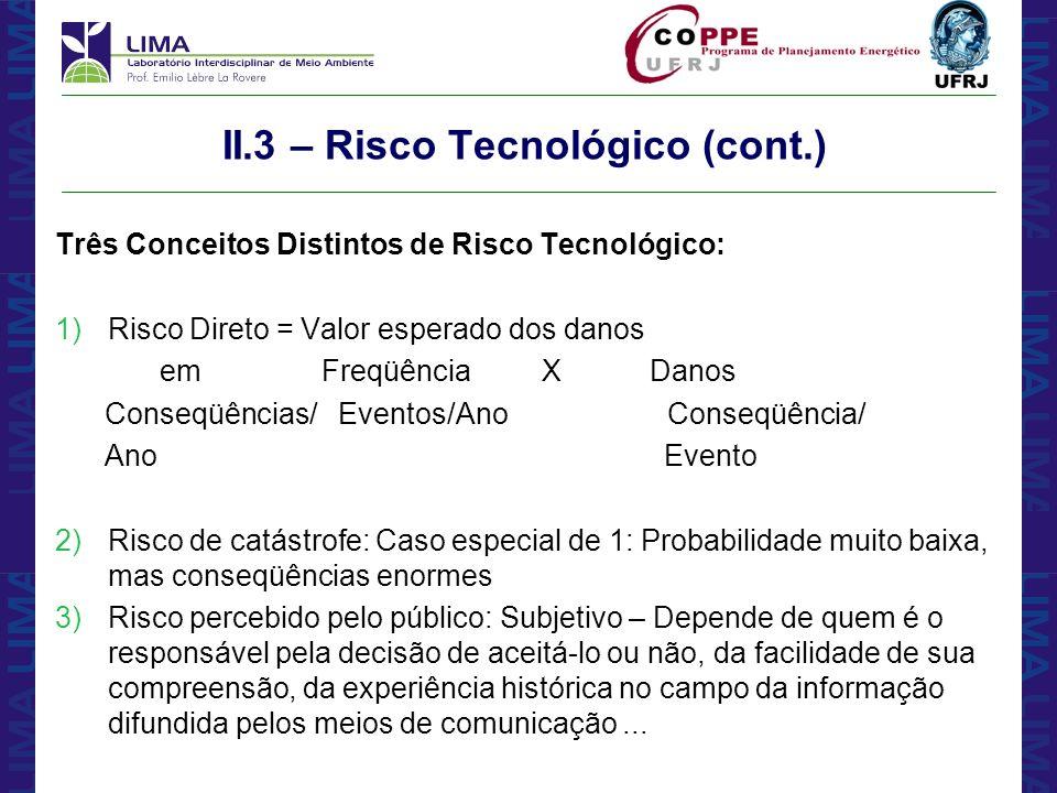 II.3 – Risco Tecnológico (cont.)
