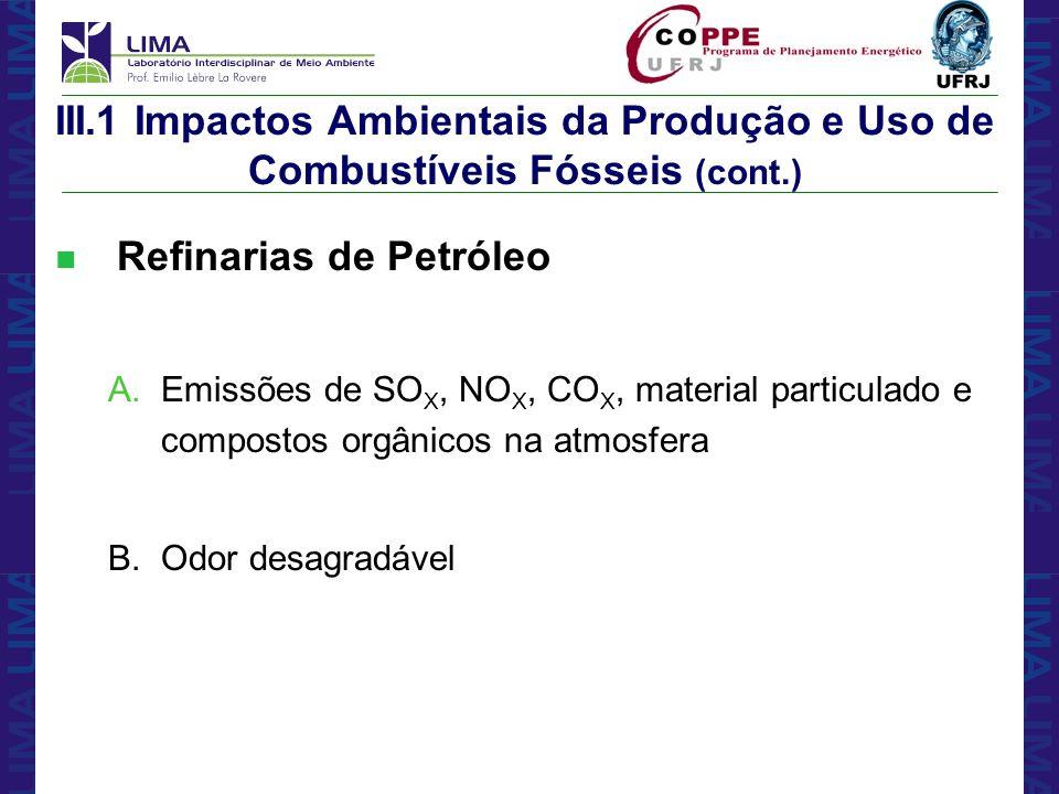 Refinarias de Petróleo