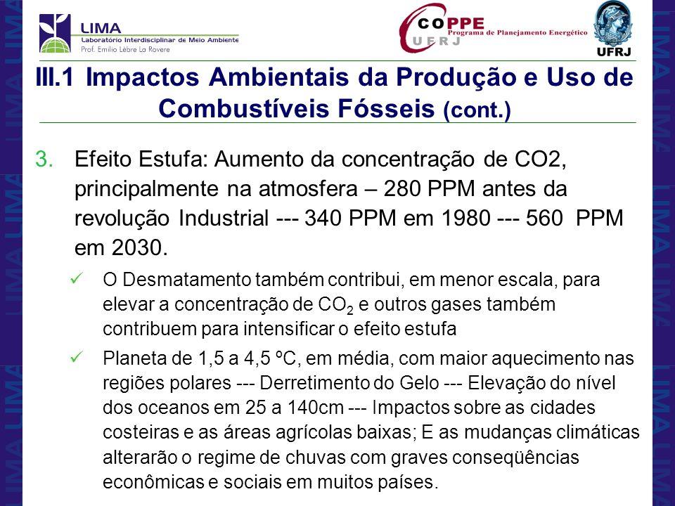 III.1 Impactos Ambientais da Produção e Uso de Combustíveis Fósseis (cont.)
