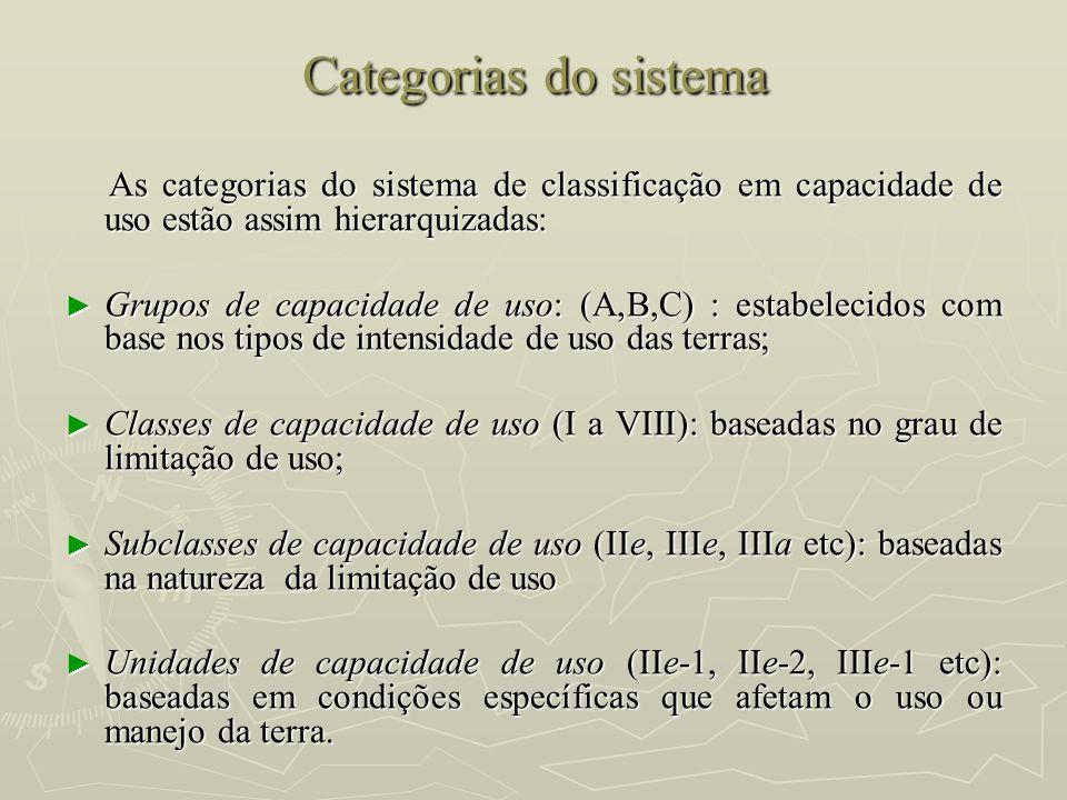 Categorias do sistema As categorias do sistema de classificação em capacidade de uso estão assim hierarquizadas: