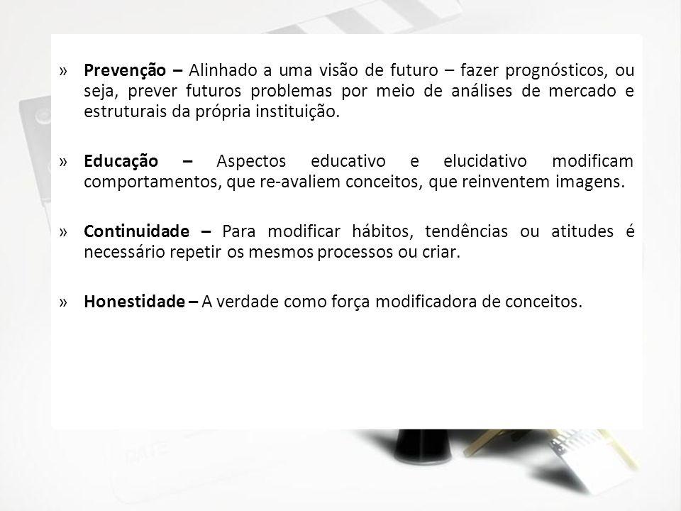 Prevenção – Alinhado a uma visão de futuro – fazer prognósticos, ou seja, prever futuros problemas por meio de análises de mercado e estruturais da própria instituição.