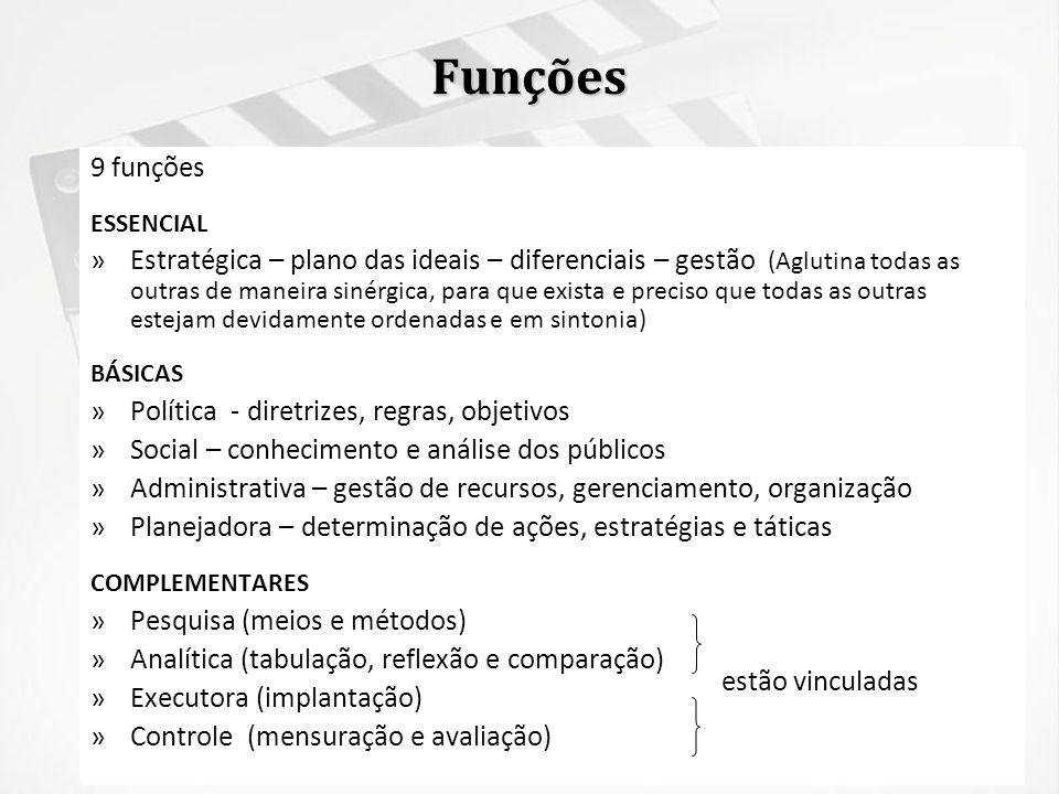 Funções 9 funções. ESSENCIAL.