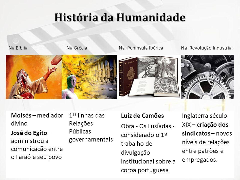 História da Humanidade