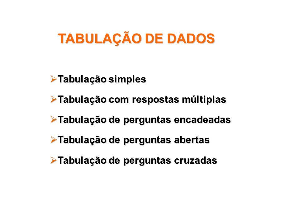 TABULAÇÃO DE DADOS Tabulação simples Tabulação com respostas múltiplas